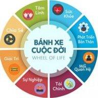 Quang Phúc
