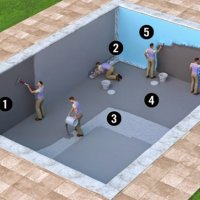 Các xây dựng bể lọc nước chuyên nghiệp